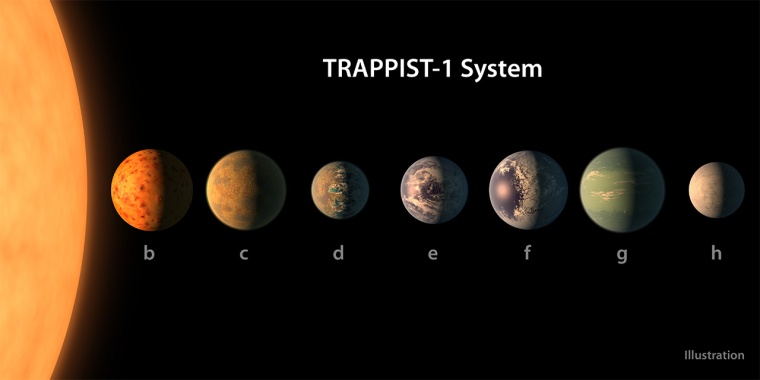 trappist-1-system